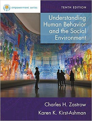 Empowerment Series Understanding Human Behavior And The Social