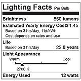 Triangle Bulbs (Pack Of 4) 12-Watt (75-Watt) PAR30