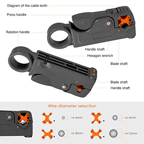 Coax Cable Crimper, Coaxial Compression Tool Kit Wire Stripper with F RG6 RG59 Connectors by Royalsell (Image #2)