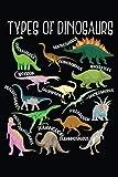 Types Of Dinosaurs Europasaurus Kentrosaurus Troodon Deinonychus Triceratops Brachiosaurus Gallimimums Ankylosaurus Pachycephalosaurus Iguanodon ... 120 Pages 6 x 9 inches Kids Journal