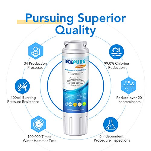 Icepure Refrigerator Water Filter, Replacement for Maytag UKF8001, PUR,  Jenn-Air, Filter 4, 4396395, UKF8001AXX, UKF8001AXX-200, UKF8001AXX-750,