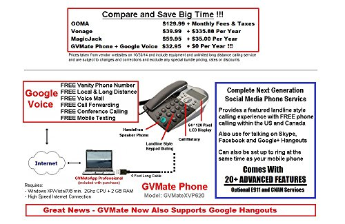 GVMate: VoIP Speaker Phone with Google Voice and New