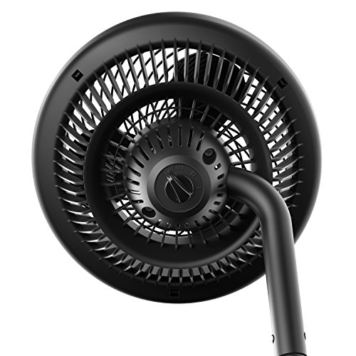 Vornado 783 Full Size Whole Room Air Circulator Fan With