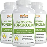Thrive Naturals Forskolin Advanced Maximum Strength - Promotes Healthy Weight Loss - Metabolic Fat Burner (3)