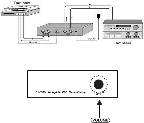 RCA-Eingangsschnittstelle Yoking Ak-750S Audiophile M//M Phono-Vorverst/ärker mit Nivellier-Kontrolle US//EU-Stecker
