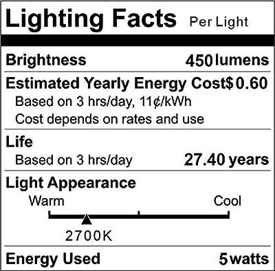 MR16 LED Bulbs 50W Halogen Equivalent, 2700K Warm White, 5W GU5.3 MR16 12V Spotlight Bulb, Non-Dimmable,35 Degree Beam Angle for Landscape, Recessed, Track Lighting, 12-Pack (2700K)