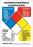 NMC HMK, Hazard Identification System System Kit (Pack of 10 pcs)