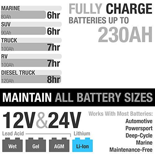 NOCO Genius G7200 12V/24V 7.2A Smart Charger