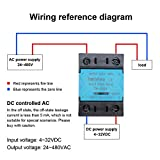 Twidec/ 40A Single Phase SSR Solid State Relay