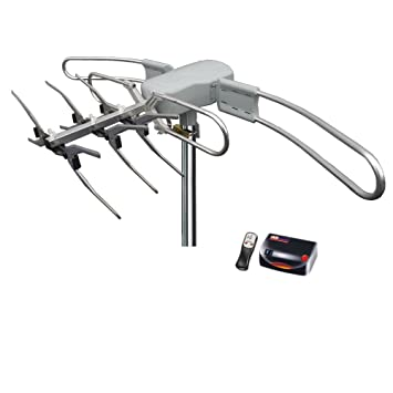 The 8 best how to install roof tv antenna