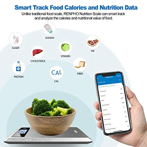 RENPHO Digital Food Scale, Kitchen Scale Weight Grams and oz for Baking, Cooking and Coffee with Nutritional Calculator for Keto, Macro, Calorie and Weight Loss with Smartphone App, Stainless Steel 2
