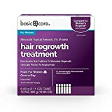 Amazon Basic Care Hair Regrowth Treatment For
