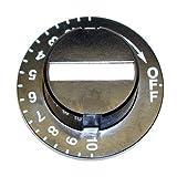 Intermetro RPC06-313, Control Knob