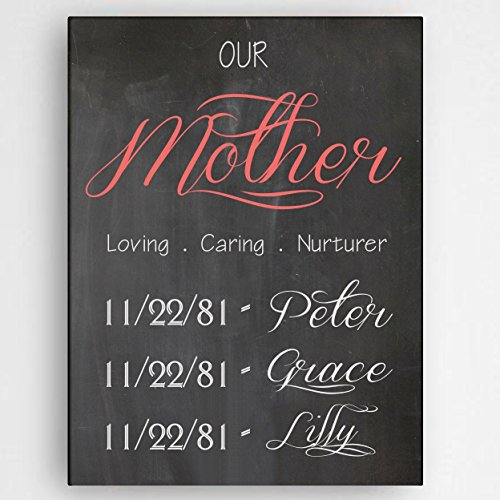 Personalized Definition of A Mother Canvas Sign | mom Home wall art decor