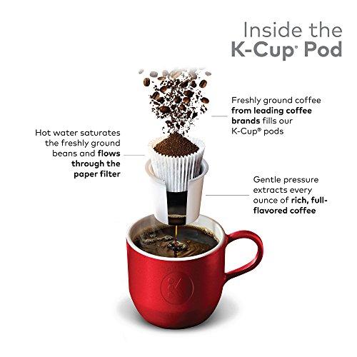 Tully's Coffee, Italian Roast, Single-Serve Keurig K-Cup Pods, Dark Roast Coffee, 72 Count (3 Boxes of 24 Pods) by Keurig (Image #4)