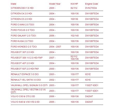 Geluoxi 0375P0, 0375J1, 0375K1 Cargador de Turbo Sensor de Posición del Actuador 0375P0: Amazon.es: Coche y moto
