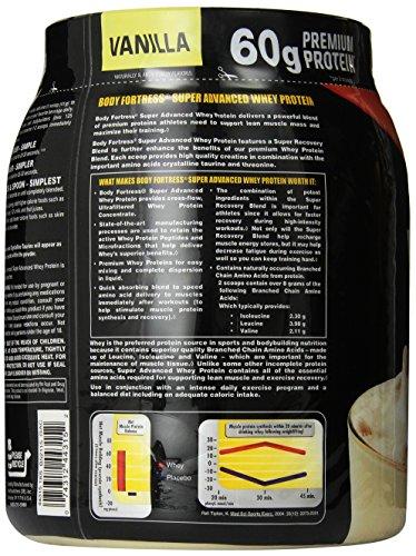 Body Fortress Whey Protein Powder, Vanilla, 31.2 Ounces ...