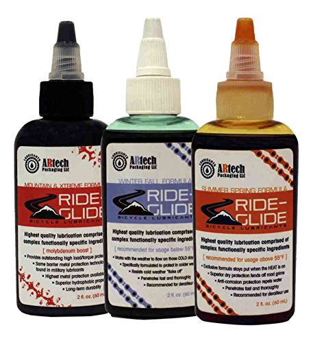 Ride-Glide Summer/Winter/Xtreme Formula Case