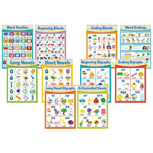 Blends And Digraphs (Carson-Dellosa CD-110258 Chevron English Language Arts Skills Bulletin Board Set)