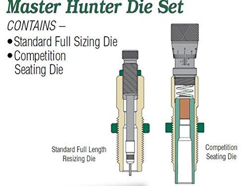 Hunter 243 Winchester - Redding Master Hunter 2-Die Set 243 Winchester