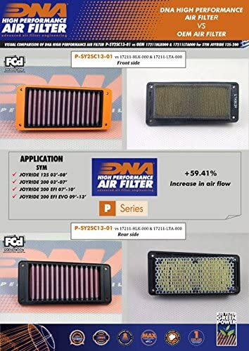 DNA High Performance Air Filter for Sym Joyride 125 03-08 PN P-SY2SC13-01