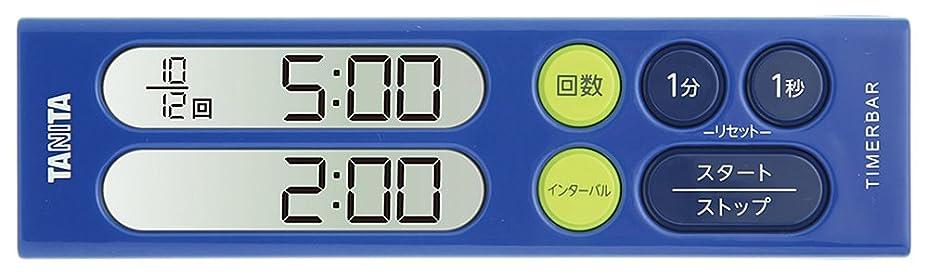 時間ロッド自分の力ですべてをするmolten(モルテン) ショットクロック [ SHOT CLOCK ]用 操作盤 UX0040-11
