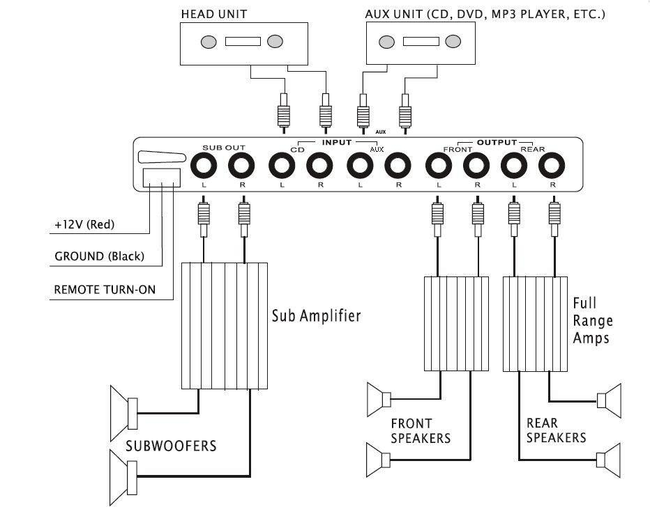 Car Audio Amp Wiring Diagram Auto Electrical Wiring Diagram