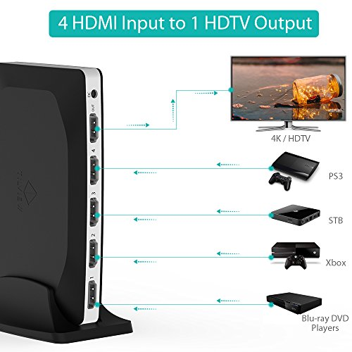 Buy hdmi switch for gaming