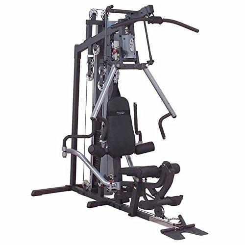 Biangular Frontal Gym