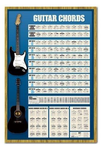 Póster de acordes de Guitarra Aprender a Jugar eléctrico y Acustic Corcho Pin tablón de Notas