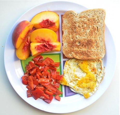 High School Nutrition Lesson Plan Choose My Plate (1) 2
