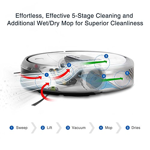 ECOVACS DEEBOT M88 Robotic Vacuum Cleaner for Pet Hair, Carpet and Bare Floors with App Control