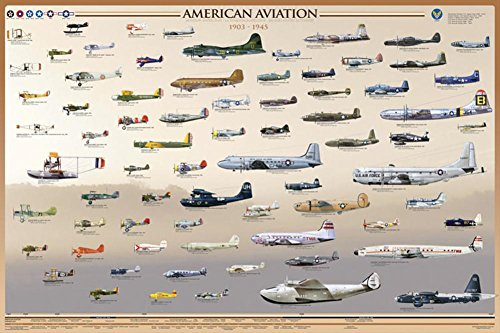 American Aviation - Early Years  Poster Poster Print, 36x24