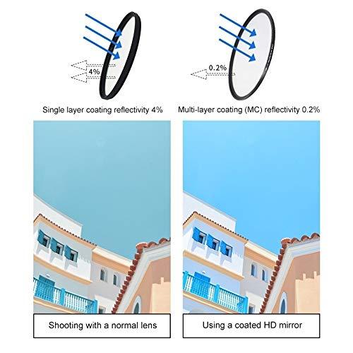 ZMKK Professional 52mm UV Lens Filter with Filter Adapter Ring /& Lens Cap