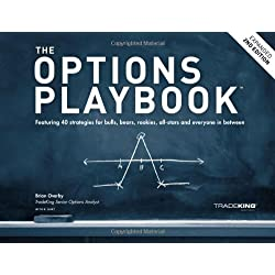All stars of options trading