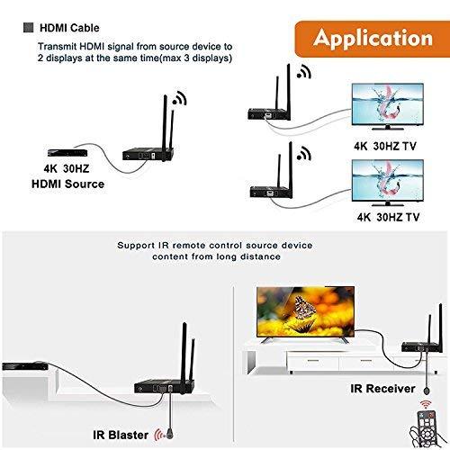 J-Tech Digital HDbitT Series 1X2 Wireless HDMI Extender