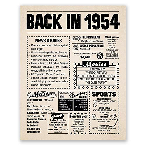 11x14 1954 Birthday Gift // Back in 1954 Newspaper Poster // 65th Birthday Gift // 65th Party Decoration // 65th Birthday Sign // Born in 1954 Print -