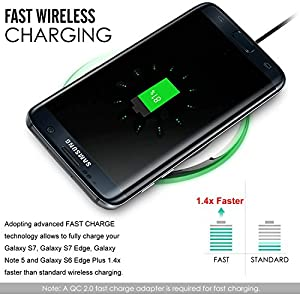 Fast Wireless Charger, PLESON Fast Charge QI Fast wireless Charging Pad Stand for Samsung Galaxy Note 8,S8, S8+/S8 Plus, S7,S7 Edge,Note 5,S6 Edge Plus,iPhone X,iPhone 8,iPhone 8 Plus-Sleep-friendly