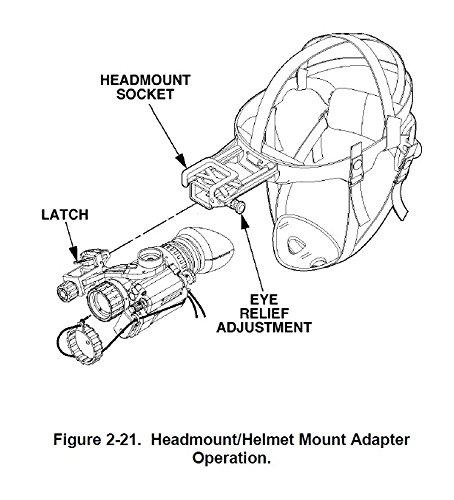 Night Vision Head Mount Assembly for PVS-7, PVS-14, 6015, 6010, PVS-18 NVG NVD
