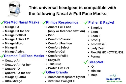 CPAP-Headgear-Strap-Universal-ResMed-Respironics-Replace-Straps-for-CPAP-BIPAP-Mask-No-Air-Leaks-Ultimate-Comfort-Tight-Seal-Perfect-Fit-Compatible-w-Full-Face-Nasal-Apnea-Masks-Small