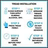 SlipX Solutions Adhesive Square Safety Treads Add
