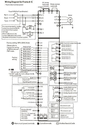 [TVPR_3874]  GOWE Delta Inverter VFD Variable Frequency Drive 3Phase 380V 15KW 20HP  0~600Hz water pump &Machine VFD150C43A CE, UL cUL: Amazon.in: Industrial &  Scientific | Delta Vfd Control Wiring Diagram |  | Amazon.in