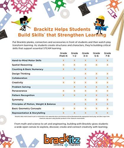 Brackitz STEAM Education Center | STEM Construction Building Block Toy | Sensory Learning Toys for Children PreK-6 | 1224 Pc Set by Brackitz (Image #1)