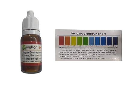 Wellon pH Test Liquid with pH Colour Chart. (Non-Hazardous Product)