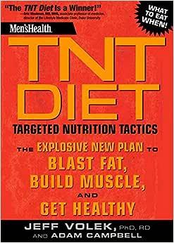 dieta atkins proibita con alimenticio