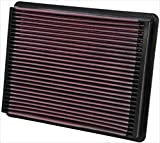 K&N 33-2135 High Performance Replacement Air Filter for 1999-2017...