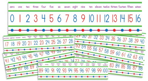 graphic relating to Printable Number Line 1 100 named Scholastic Lecturers Buddy Figures 0100! Mini Bulletin Board (TF8060)