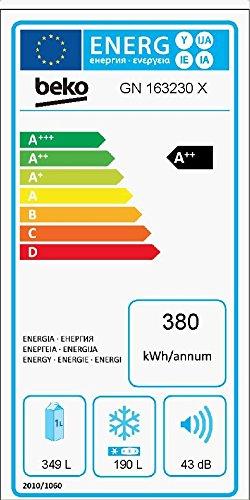Beko GN 163230 X Side-by-Side / A++ / 182 cm Höhe / 380 kWh/Jahr / 349 L Kühlteil / 190 L Gefrierteil / Edelstahl Fingerprint Free / No Frost / Wasserspender / Multifunktionsdisplay