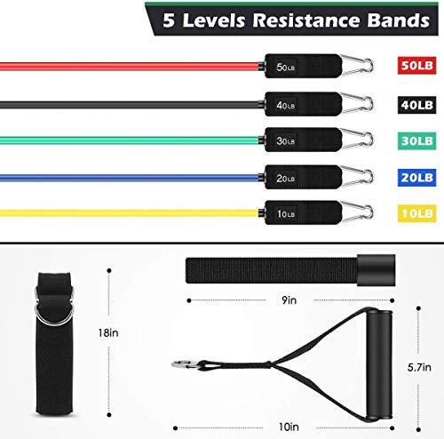 Resistance bands set