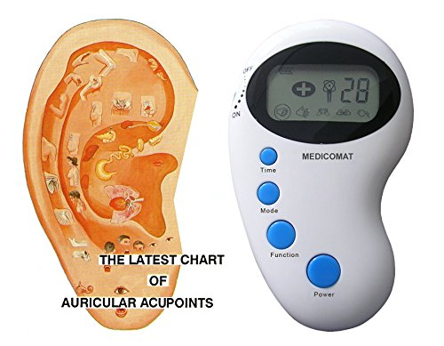 Acupuncture for Weight Loss Medicomat by Medicomat